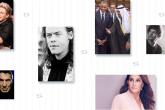 Lo más retwitteado del 2015