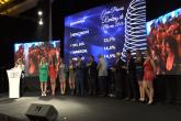 Ranking de Marcas: Resultados y ganadores de la noche