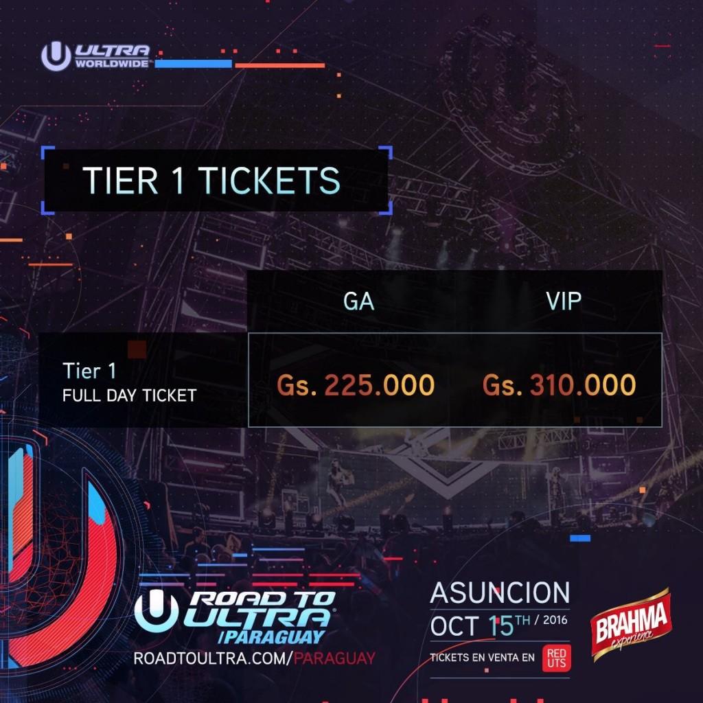precios RTU tier 1