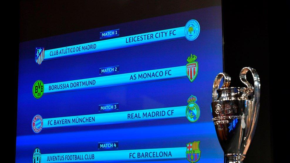Champions League. cuartos