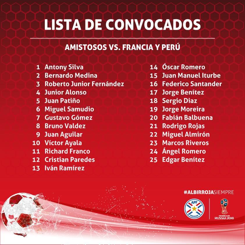 Paraguay, lista de convocados. Imagen: Selección Paraguaya de Fútbol.