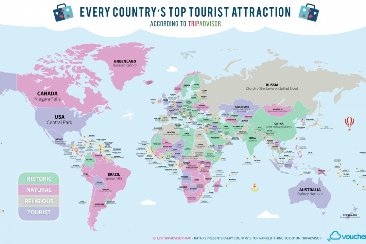 Mapa de las atracciones turísticas más visitadas de cada país